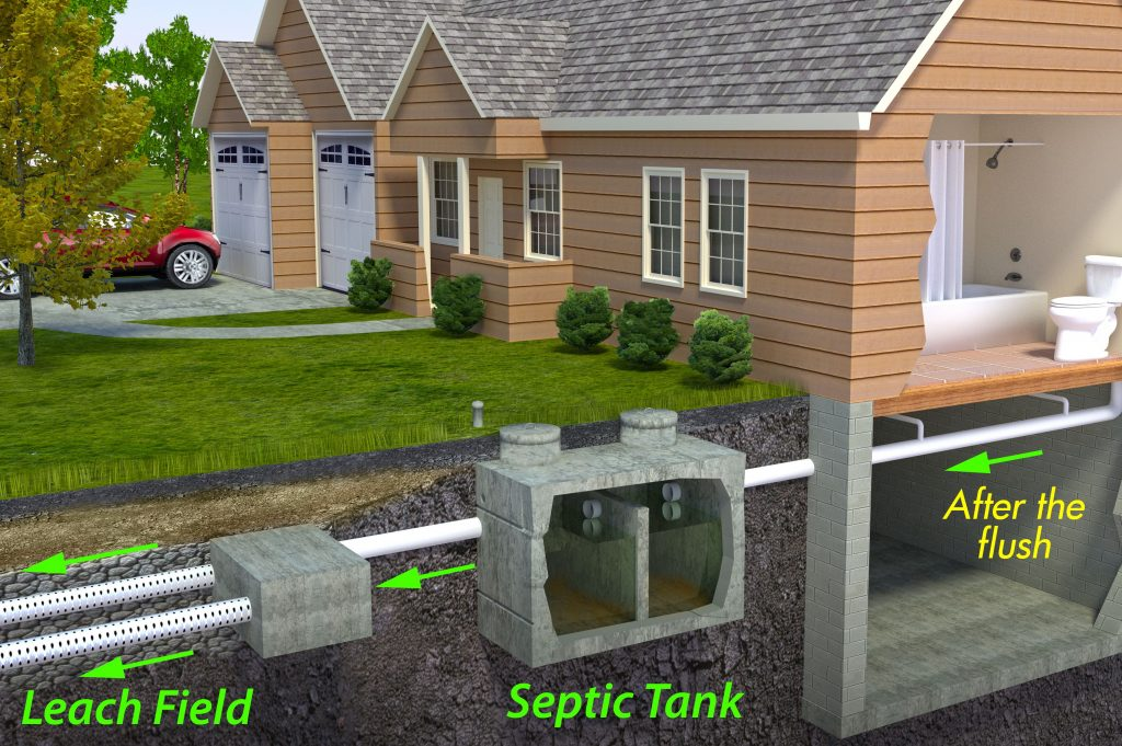 Septic System Maintenance Do S Amp Dont S Front Range Septic