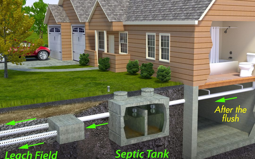 Septic System Maintenance – Do's & Dont's